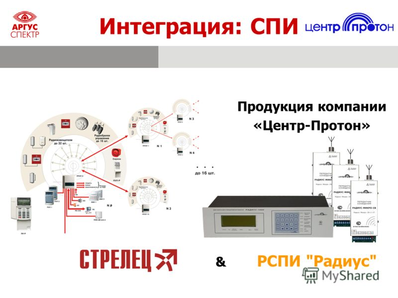 Продукция компании «Центр-Протон» & РСПИ Радиус Интеграция: СПИ