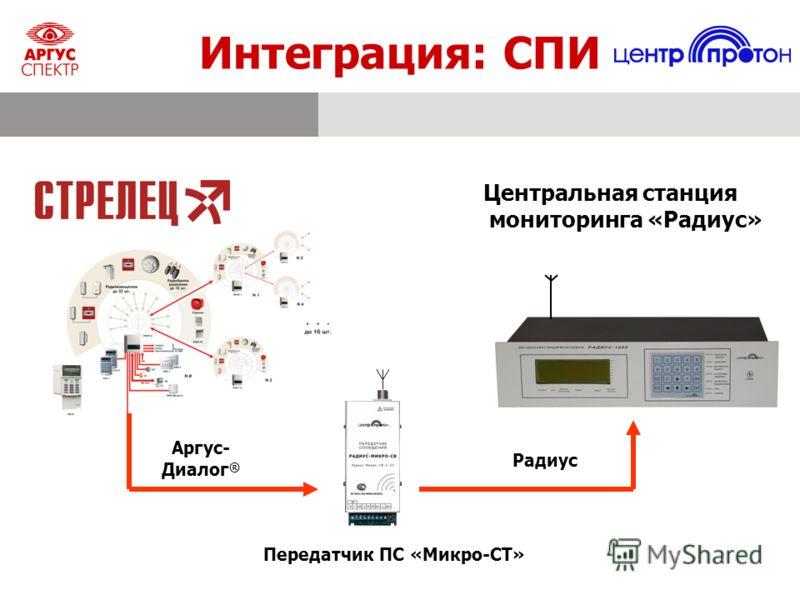 Центральная станция мониторинга «Радиус» Интеграция: СПИ Передатчик ПС «Микро-СТ» Аргус- Диалог ® Радиус