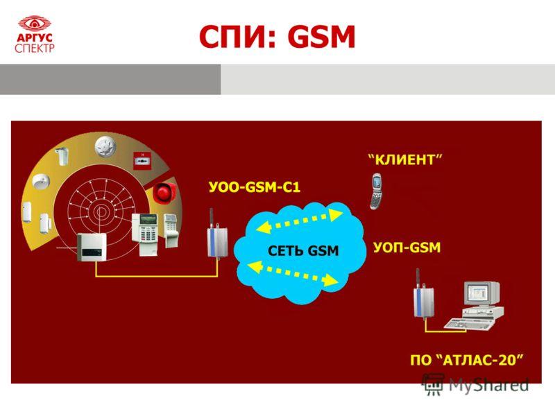 СПИ: GSM