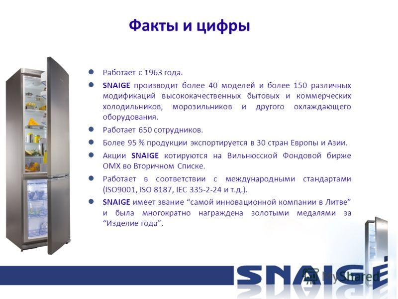 Факты и цифры Работает с 1963 года. SNAIGE производит более 40 моделей и более 150 различных модификаций высококачественных бытовых и коммерческих холодильников, морозильников и другого охлаждающего оборудования. Работает 650 сотрудников. Более 95 %