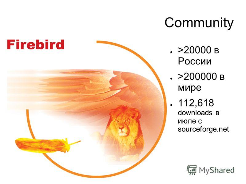 Community >20000 в России >200000 в мире 112,618 downloads в июле c sourceforge.net