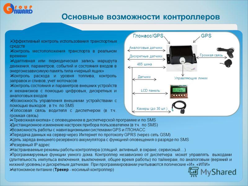 Глонасс/GPS GPS Громкая связь Дискретные датчики Аналоговые датчики 485 шина Управляющие линии Датчики LCD панель Камеры (до 30 шт.) Эффективный контроль использования транспортных средств Контроль местоположения транспорта в реальном времени Адаптив