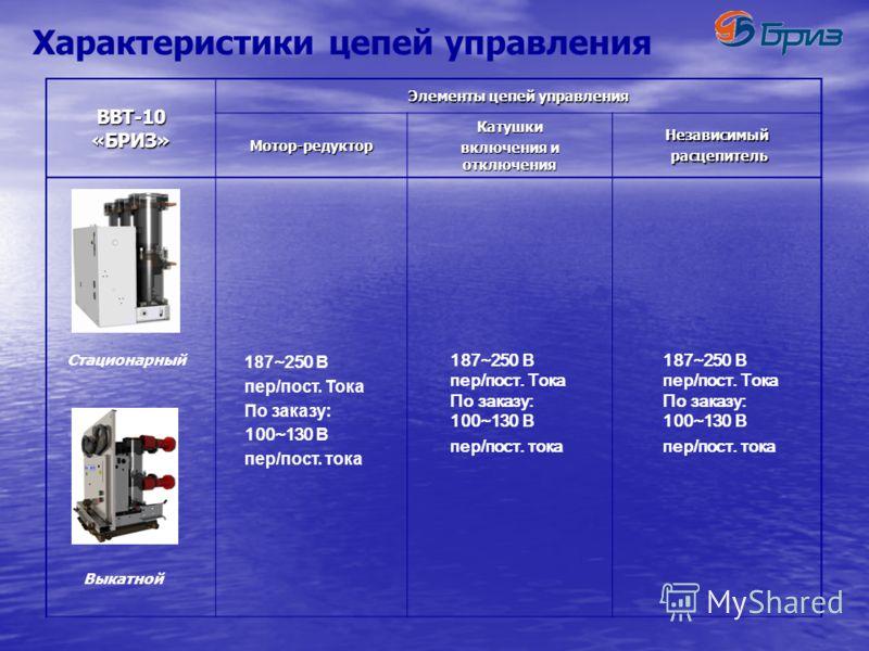 Габаритные размеры серии Силовых вакуумных выключателей ВВТ-10 «БРИЗ» «БРИЗ» Стационарного типа 10 кВ 20 кА 630/1000 A Выкатного типа