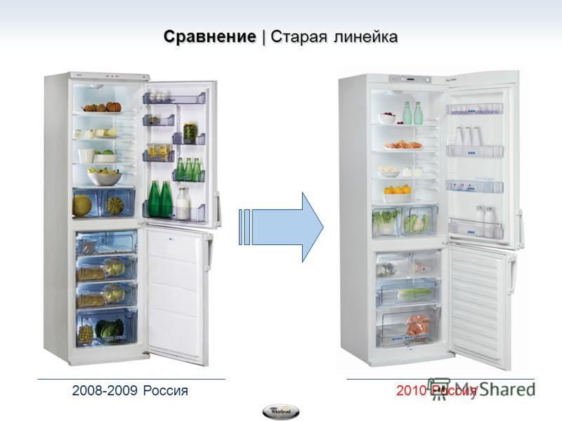 Сравнение | Старая линейка 2008-2009 Россия2010 Россия