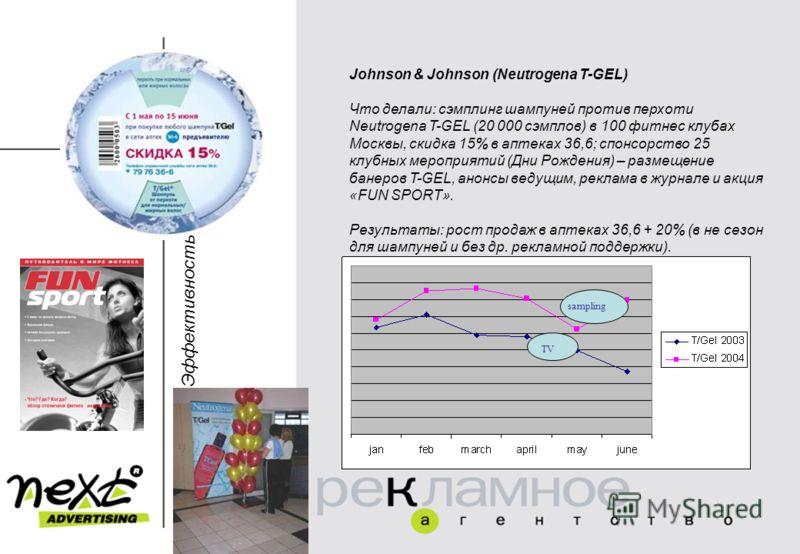 Johnson & Johnson (Neutrogena T-GEL) Что делали: сэмплинг шампуней против перхоти Neutrogena T-GEL (20 000 сэмплов) в 100 фитнес клубах Москвы, скидка 15% в аптеках 36,6; спонсорство 25 клубных мероприятий (Дни Рождения) – размещение банеров T-GEL, а