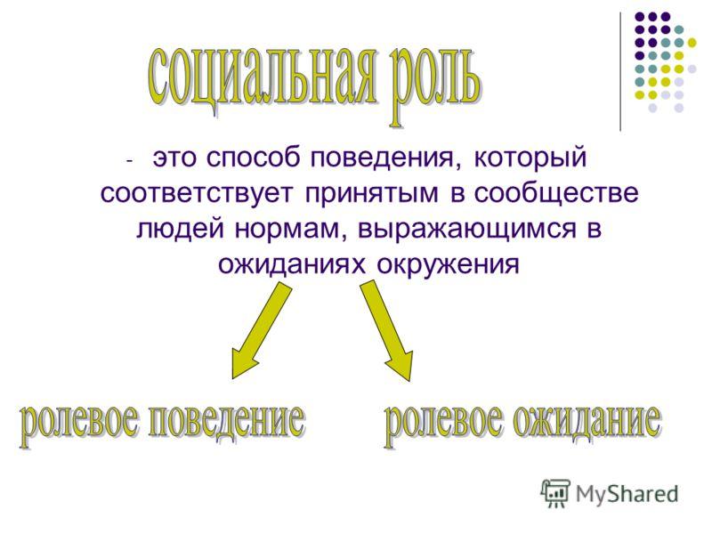 - это способ поведения, который соответствует принятым в сообществе людей нормам, выражающимся в ожиданиях окружения
