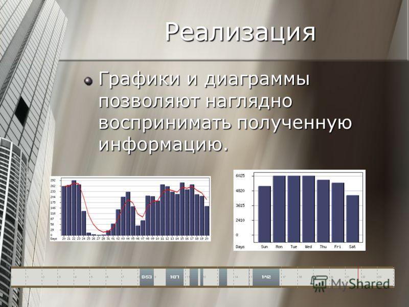 Реализация Графики и диаграммы позволяют наглядно воспринимать полученную информацию.