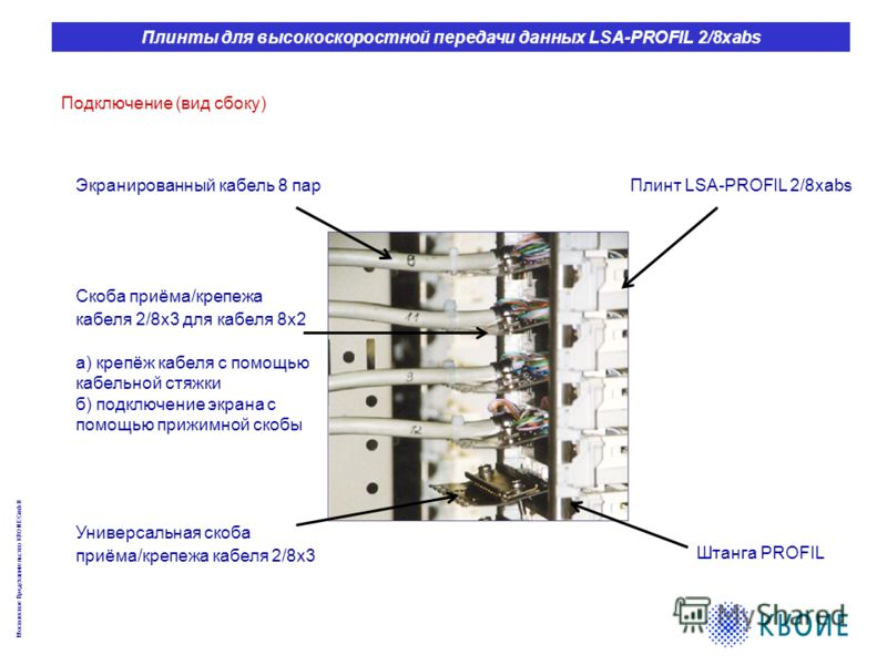 Московское Представительство KRONE GmbH Плинты для высокоскоростной передачи данных LSA-PROFIL 2/8xabs Подключение (вид сбоку) Экранированный кабель 8 пар Универсальная скоба приёма/крепежа кабеля 2/8х3 Плинт LSA-PROFIL 2/8xabs Штанга PROFIL Скоба пр