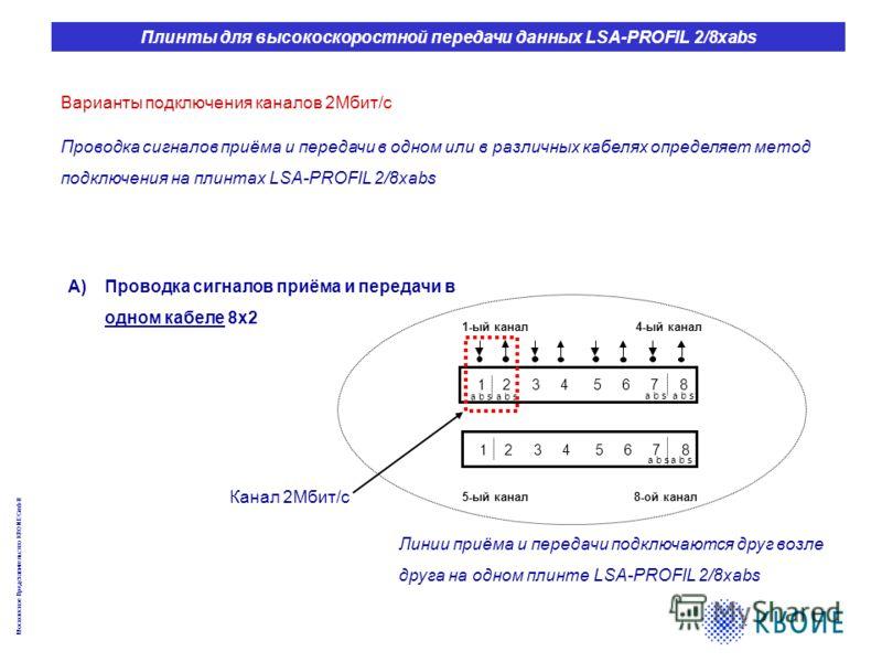 Московское Представительство KRONE GmbH Плинты для высокоскоростной передачи данных LSA-PROFIL 2/8xabs Варианты подключения каналов 2Мбит/с Проводка сигналов приёма и передачи в одном или в различных кабелях определяет метод подключения на плинтах LS