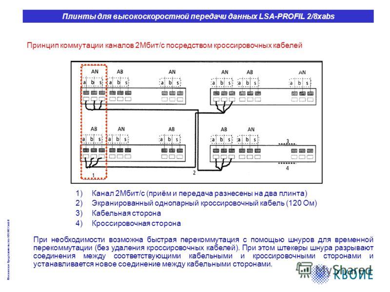 Московское Представительство KRONE GmbH Плинты для высокоскоростной передачи данных LSA-PROFIL 2/8xabs При необходимости возможна быстрая перекоммутация с помощью шнуров для временной перекоммутации (без удаления кроссировочных кабелей). При этом ште