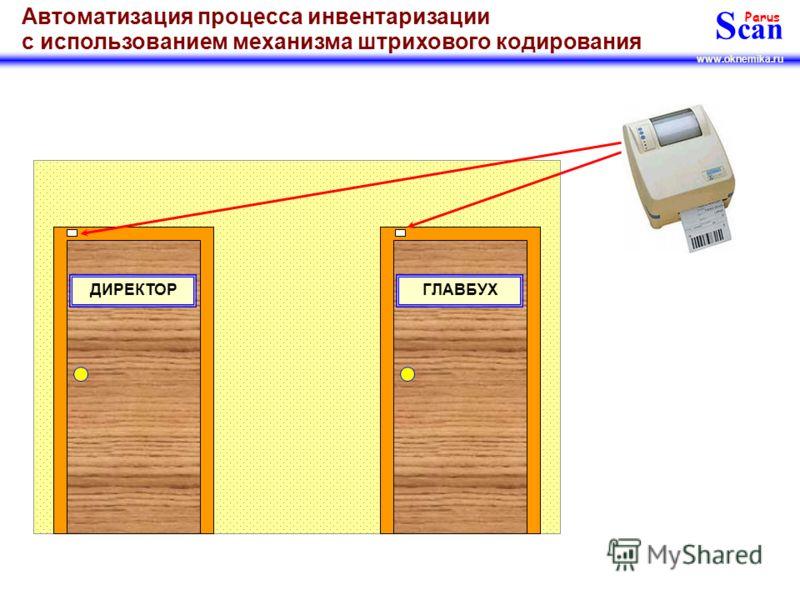 S can Parus www.oknemika.ru Автоматизация процесса инвентаризации с использованием механизма штрихового кодирования