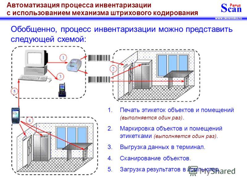 S can Parus www.oknemika.ru Автоматизация процесса инвентаризации с использованием механизма штрихового кодирования Загрузка данных в компьютер. Завершив сканирование объектов, необходимо выгрузить результаты из терминала в компьютер. При этом, цикл