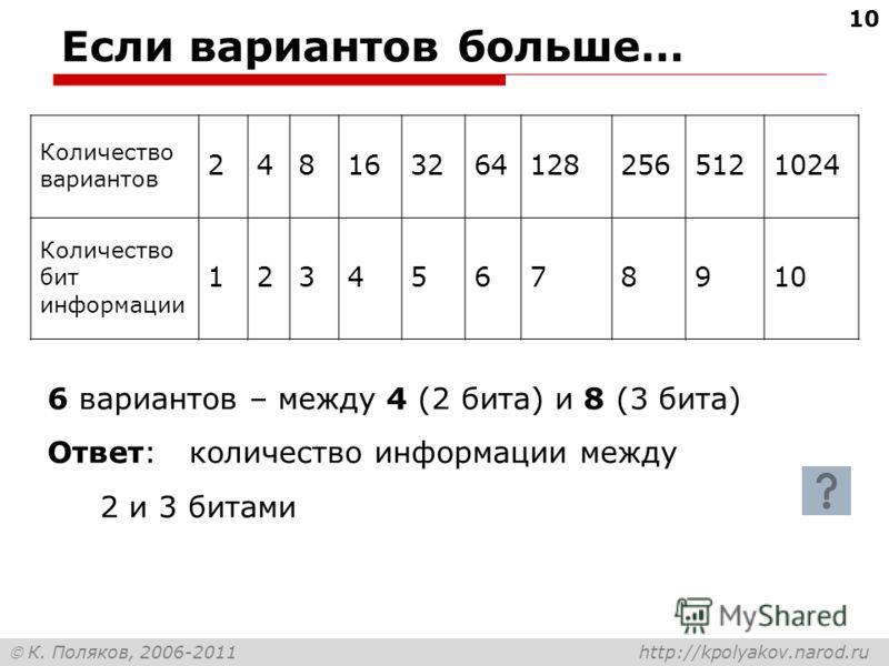 К. Поляков, 2006-2011 http://kpolyakov.narod.ru Количество вариантов 2481632641282565121024 Количество бит информации 12345678910 Если вариантов больше… 6 вариантов – между 4 (2 бита) и 8 (3 бита) Ответ: количество информации между 2 и 3 битами 10