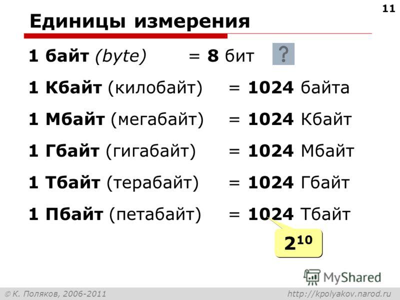 К. Поляков, 2006-2011 http://kpolyakov.narod.ru 11 Единицы измерения 1 байт (bytе) = 8 бит 1 Кбайт (килобайт) = 1024 байта 1 Мбайт (мегабайт) = 1024 Кбайт 1 Гбайт (гигабайт) = 1024 Мбайт 1 Тбайт (терабайт) = 1024 Гбайт 1 Пбайт (петабайт) = 1024 Тбайт