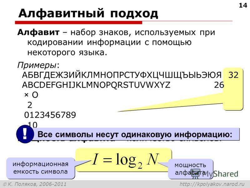 К. Поляков, 2006-2011 http://kpolyakov.narod.ru Алфавит – набор знаков, используемых при кодировании информации с помощью некоторого языка. Примеры: АБВГДЕЖЗИЙКЛМНОПРС Т УФХЦЧШЩЪЫЬЭЮЯ 32 ABCDEFGHIJKLMNOPQRSTUVWXYZ 26 × O 2 0123456789 10 Мощность алфа