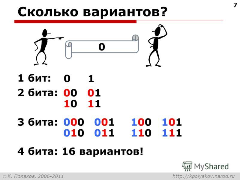 К. Поляков, 2006-2011 http://kpolyakov.narod.ru Сколько вариантов? 1 бит: 2 бита: 3 бита: 4 бита: 16 вариантов! 7 0101 0 00010001 10111011 000 001 010 011 100 101 110 111