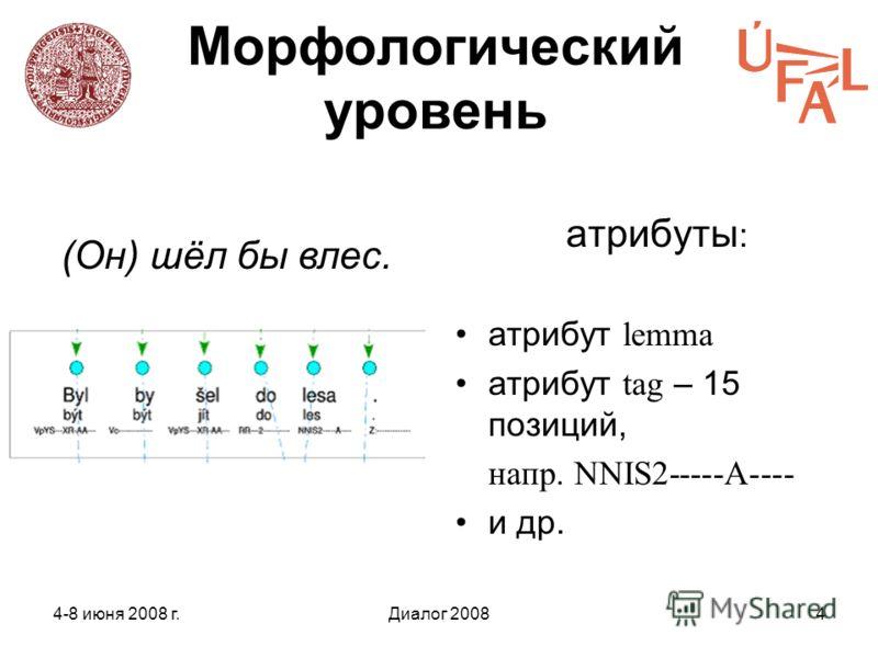 4-8 июня 2008 г.Диалог 20084 Морфологический уровень атрибуты : атрибут lemma атрибут tag – 15 позиций, напр. NNIS2-----A---- и др. (Он) шёл бы влес.