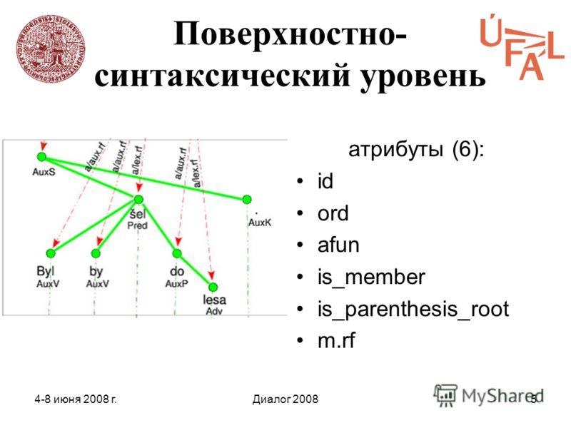 4-8 июня 2008 г.Диалог 20085 Поверхностно- синтаксический уровень атрибуты (6): id ord afun is_member is_parenthesis_root m.rf