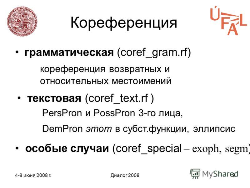 4-8 июня 2008 г.Диалог 20089 Кореференция грамматическая (coref_gram.rf) кореференция возвратных и относительных местоимений текстовая (coref_text.rf ) PersPron и PossPron 3-го лица, DemPron этот в субст.функции, эллипсис особые случаи (coref_special