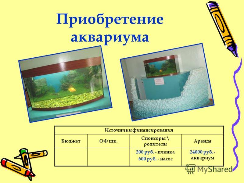 Приобретение аквариума Источники финансирования БюджетОФ шк. Спонсоры \ родители Аренда 200 руб. - пленка 600 руб. - насос 24000 руб. - аквариум