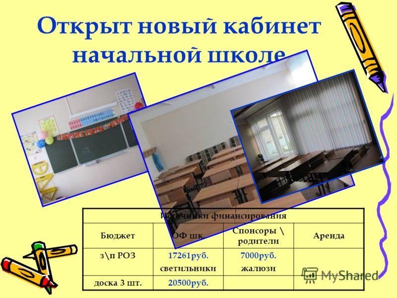 Открыт новый кабинет начальной школе Источники финансирования БюджетОФ шк. Спонсоры \ родители Аренда з\п РОЗ17261руб. светильники 7000руб. жалюзи доска 3 шт.20500руб.