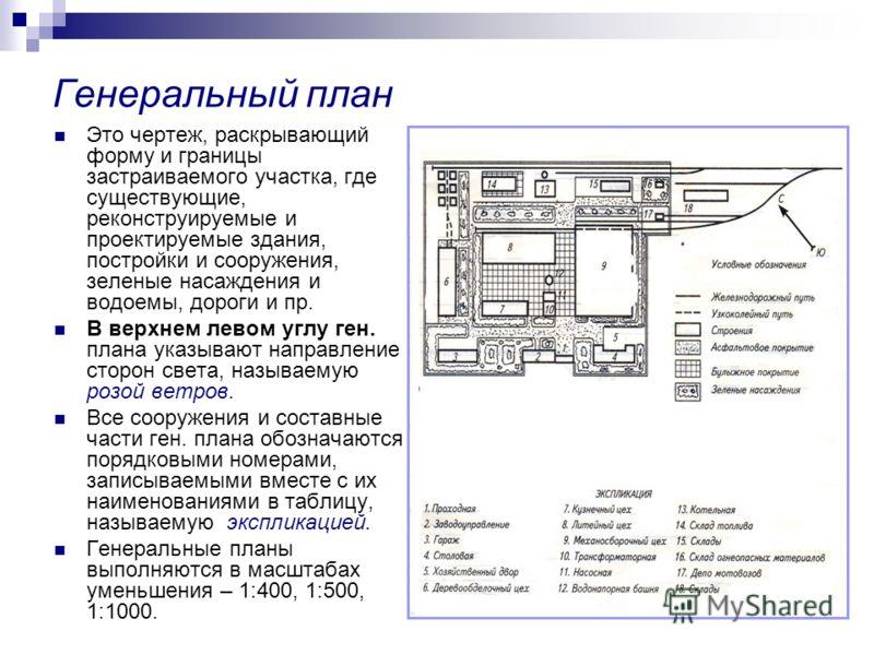 Генеральный план Это чертеж, раскрывающий форму и границы застраиваемого участка, где существующие, реконструируемые и проектируемые здания, постройки и сооружения, зеленые насаждения и водоемы, дороги и пр. В верхнем левом углу ген. плана указывают