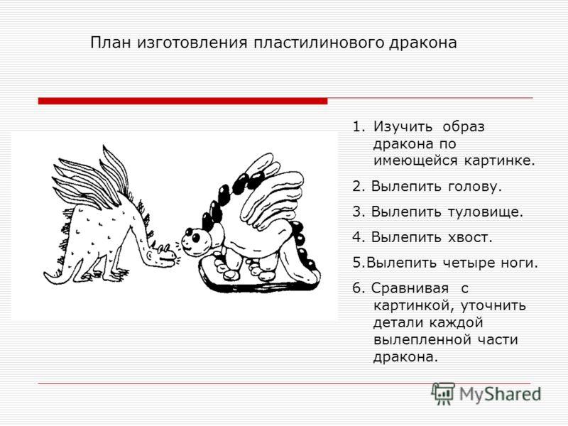 План изготовления пластилинового дракона 1.Изучить образ дракона по имеющейся картинке. 2. Вылепить голову. 3. Вылепить туловище. 4. Вылепить хвост. 5.Вылепить четыре ноги. 6. Сравнивая с картинкой, уточнить детали каждой вылепленной части дракона.