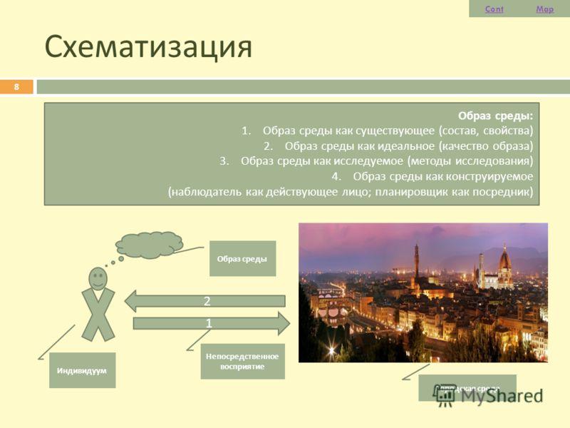 Схематизация 8 1 2 Непосредственное восприятие Образ среды Городская среда Индивидуум Образ среды : 1. Образ среды как существующее ( состав, свойства ) 2. Образ среды как идеальное ( качество образа ) 3. Образ среды как исследуемое ( методы исследов