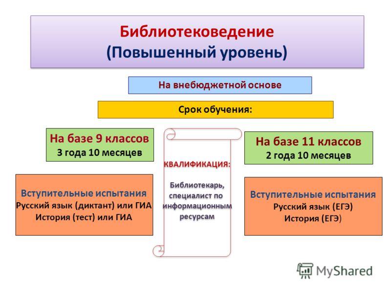 Библиотековедение (Повышенный уровень) Библиотековедение (Повышенный уровень) На внебюджетной основе Срок обучения: На базе 9 классов 3 года 10 месяцев На базе 11 классов 2 года 10 месяцев Вступительные испытания Русский язык (диктант) или ГИА Истори