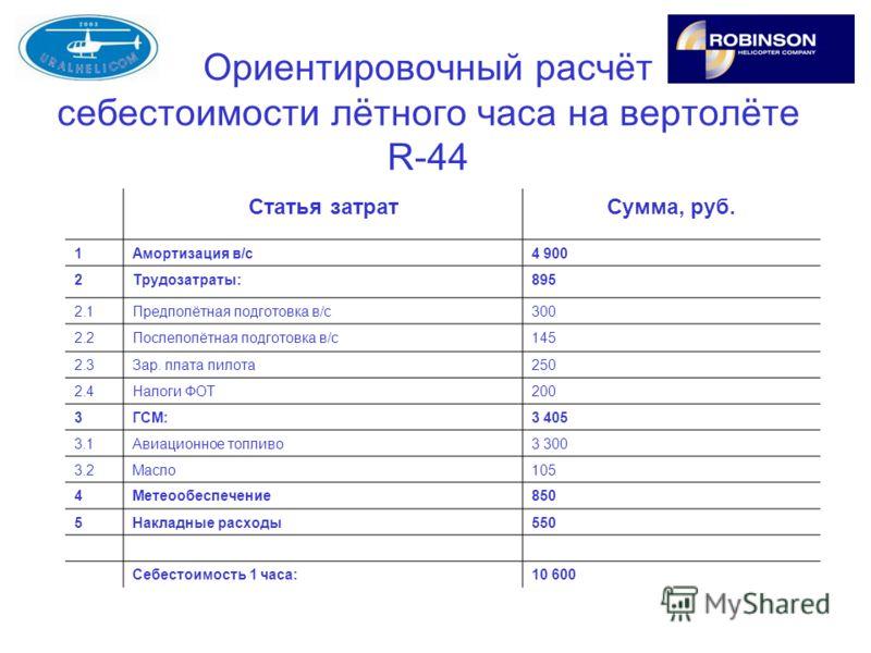 Ориентировочный расчёт себестоимости лётного часа на вертолёте R-44 Статья затратСумма, руб. 1Амортизация в/с4 900 2Трудозатраты:895 2.1Предполётная подготовка в/с300 2.2Послеполётная подготовка в/с145 2.3Зар. плата пилота250 2.4Налоги ФОТ200 3ГСМ:3