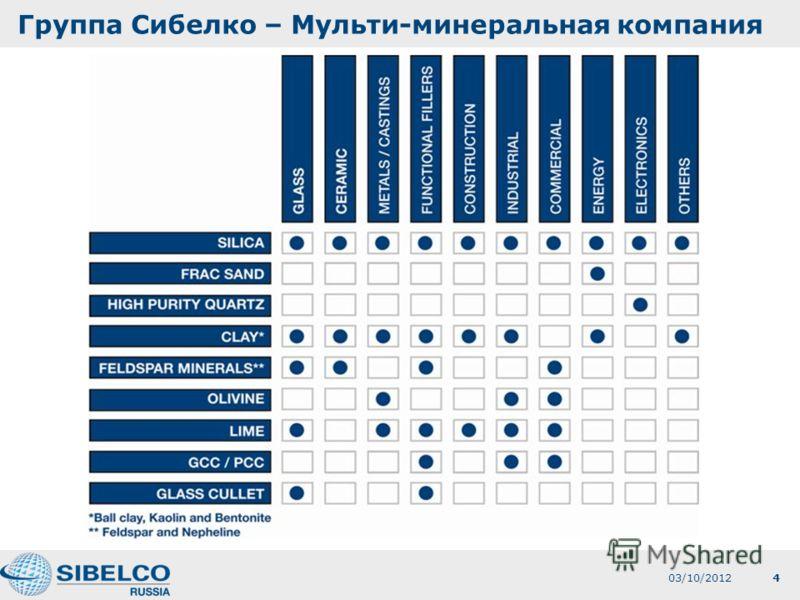 Группа Сибелко – Мульти-минеральная компания 01/08/20124