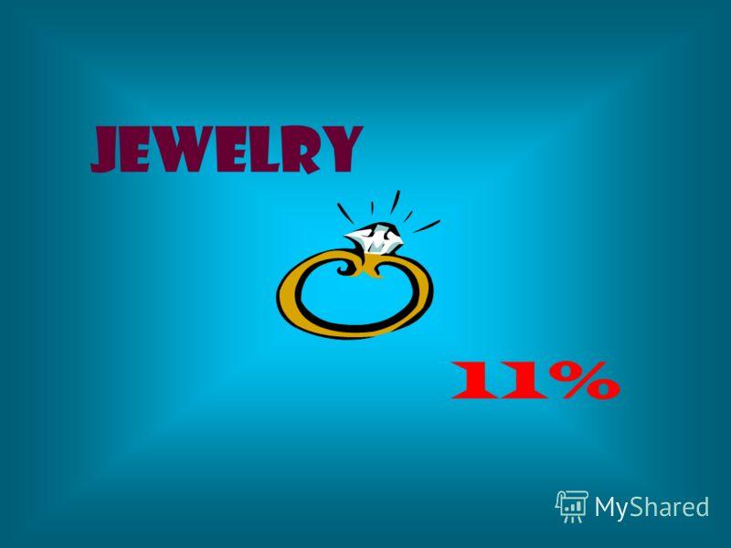 Jewelry 11%