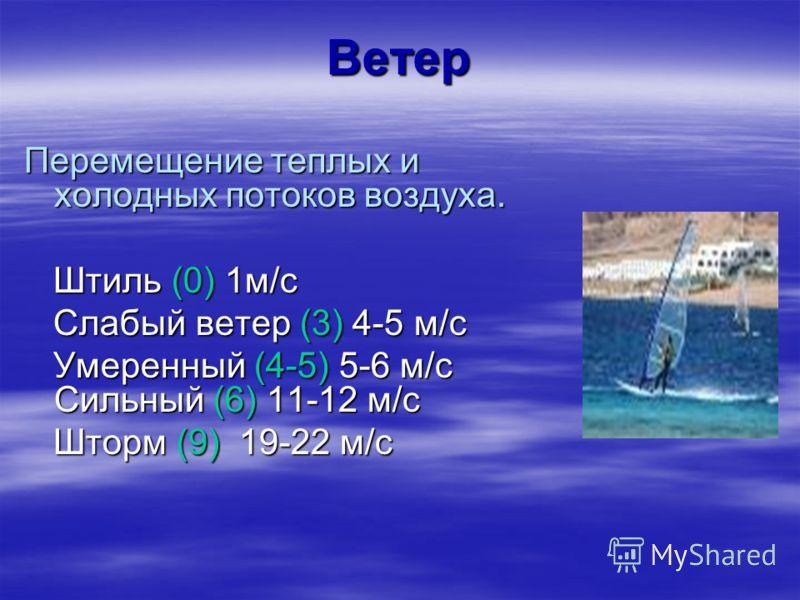 Ветер Перемещение теплых и холодных потоков воздуха. Штиль (0) 1м/с Штиль (0) 1м/с Слабый ветер (3) 4-5 м/с Слабый ветер (3) 4-5 м/с Умеренный (4-5) 5-6 м/с Сильный (6) 11-12 м/с Умеренный (4-5) 5-6 м/с Сильный (6) 11-12 м/с Шторм (9) 19-22 м/c Шторм