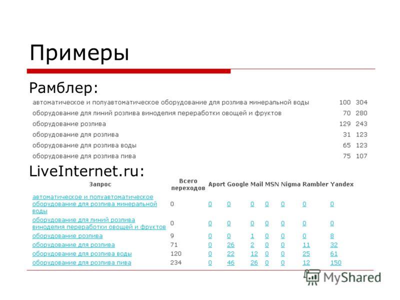 Примеры Рамблер: LiveInternet.ru: