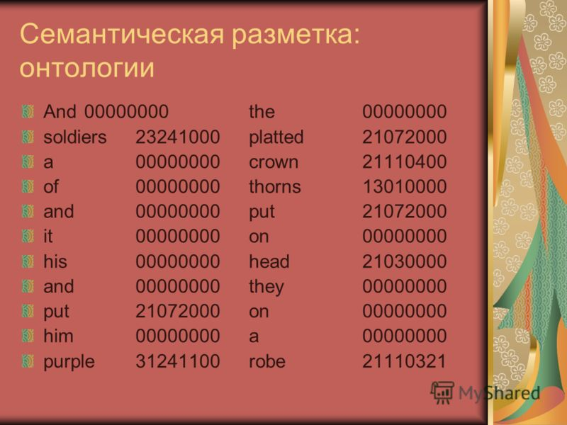Семантическая разметка: онтологии And 00000000 the00000000 soldiers23241000platted21072000 a00000000crown21110400 of00000000thorns13010000 and00000000put21072000 it00000000on00000000 his00000000head21030000 and00000000they00000000 put21072000on000000