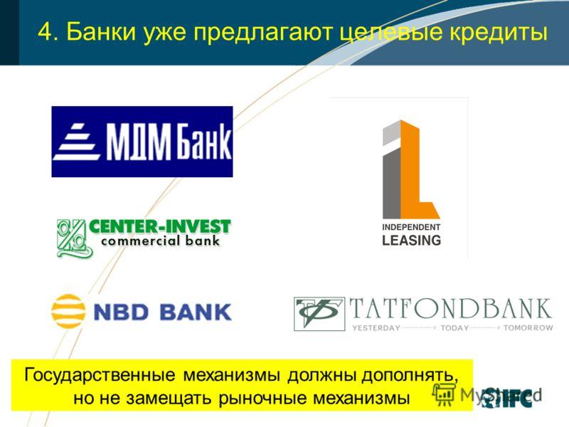 22 4. Банки уже предлагают целевые кредиты Государственные механизмы должны дополнять, но не замещать рыночные механизмы