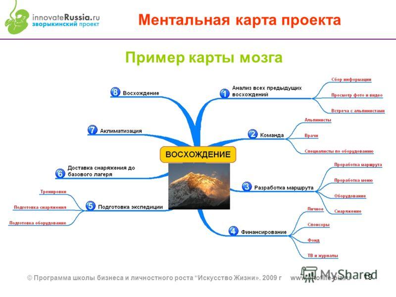 19 © Программа школы бизнеса и личностного роста Искусство Жизни». 2009 г www.artoflife-biz.ru Ментальная карта проекта Пример карты мозга