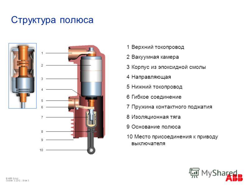 © ABB Group August 22, 2012 | Slide 3 Структура полюса 1 2 3 4 5 6 7 8 9 10 1Верхний токопровод 2Вакуумная камера 3Корпус из эпоксидной смолы 4Направляющая 5Нижний токопровод 6Гибкое соединение 7Пружина контактного поджатия 8Изоляционная тяга 9Основа