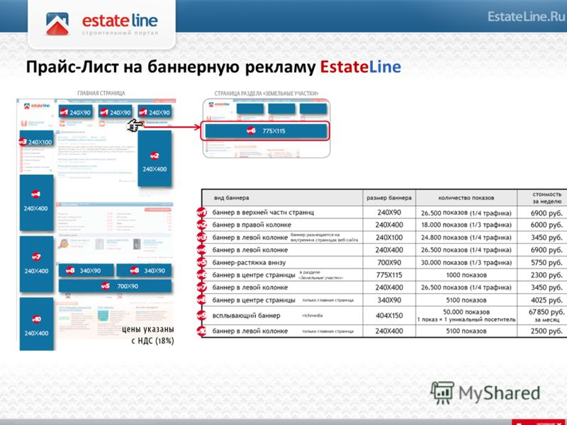 Прайс-Лист на баннерную рекламу EstateLine