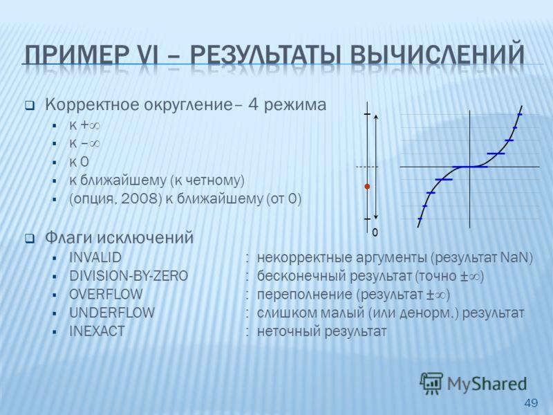 49 Корректное округление– 4 режима к + к – к 0 к ближайшему (к четному) (опция, 2008) к ближайшему (от 0) Флаги исключений INVALID: некорректные аргументы (результат NaN) DIVISION-BY-ZERO: бесконечный результат (точно ±) OVERFLOW: переполнение (резул