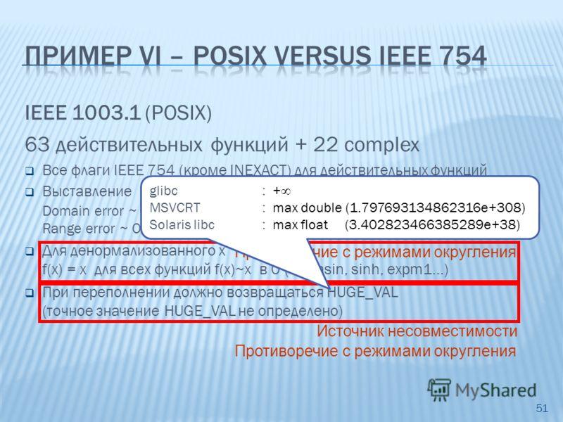 51 IEEE 1003.1 (POSIX) 63 действительных функций + 22 complex Все флаги IEEE 754 (кроме INEXACT) для действительных функций Выставление errno Domain error ~ INVALID или DIVISION-BY-ZERO Range error ~ OVERFLOW или UNDERFLOW Для денормализованного x f(