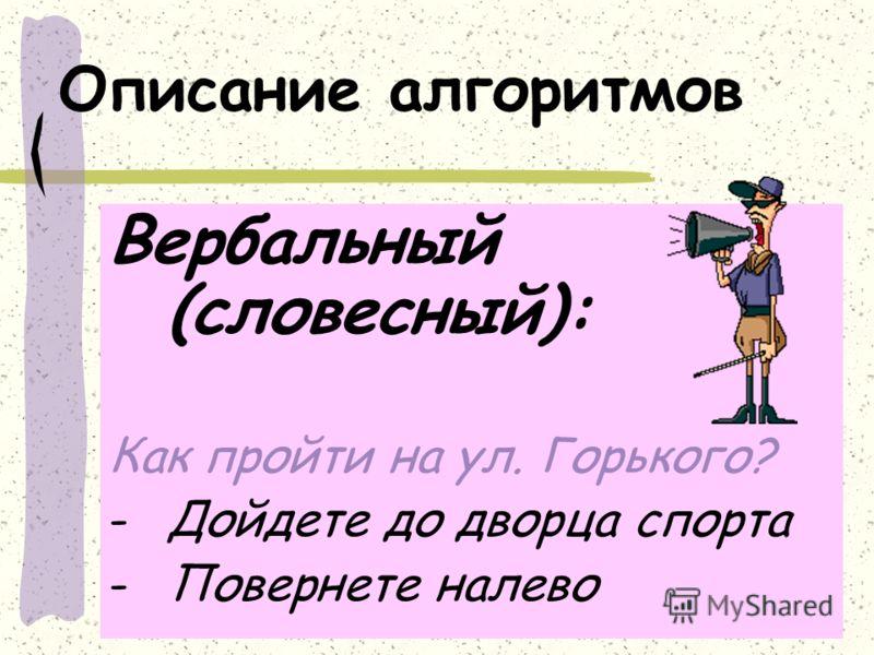 Описание алгоритмов Вербальный (словесный): Как пройти на ул. Горького? -Дойдете до дворца спорта -Повернете налево