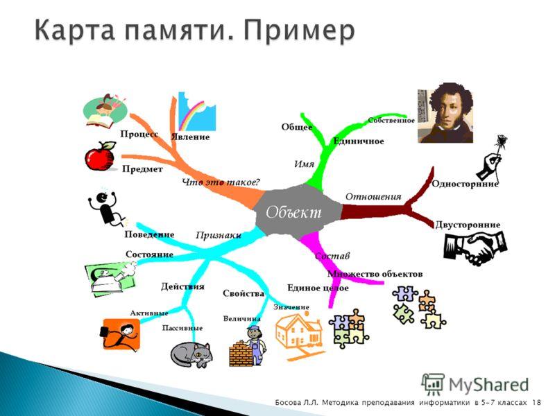 18Босова Л.Л. Методика преподавания информатики в 5-7 классах