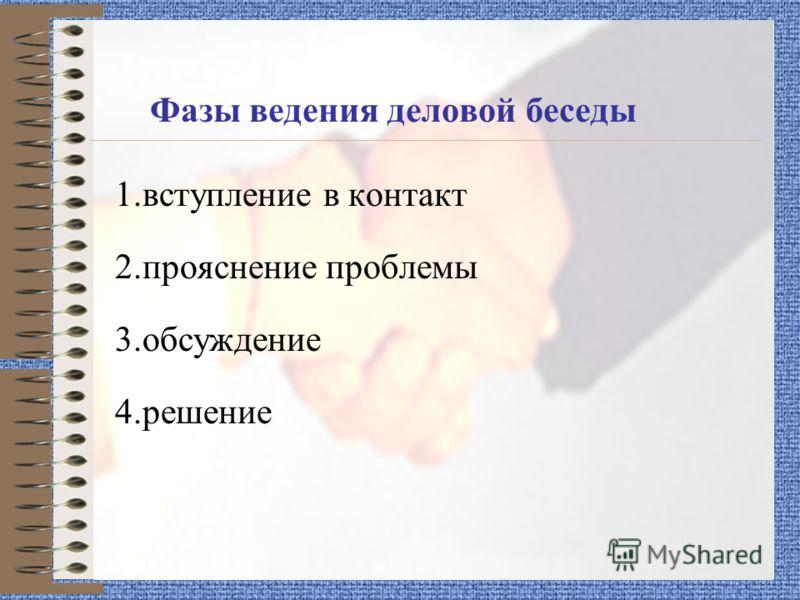 Фазы ведения деловой беседы 1.вступление в контакт 2.прояснение проблемы 3.обсуждение 4.решение