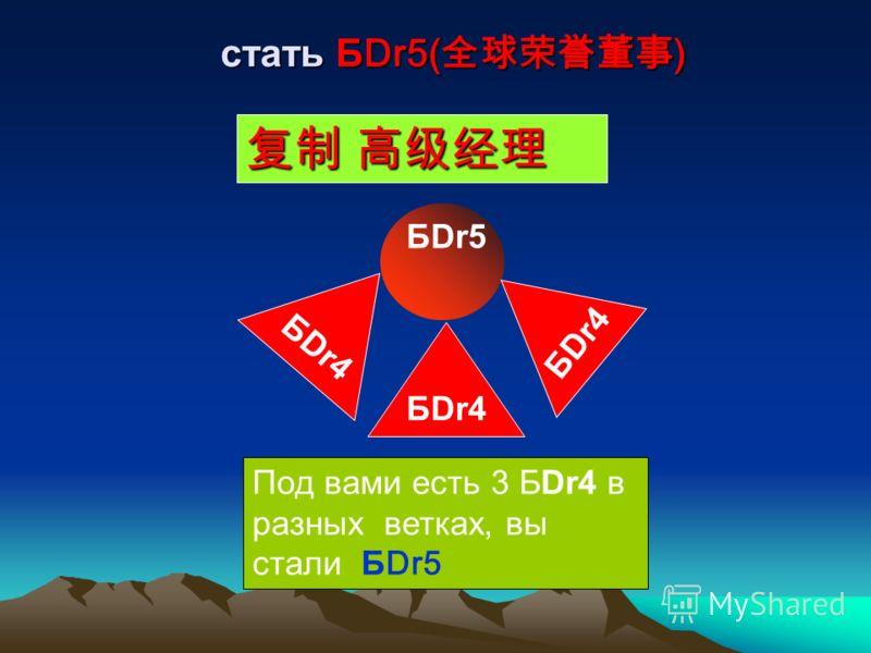 БDr2БDr2 Под вами есть 3 БDr1 в разных веток, вы стали БDr2 БDr1БDr1 БDr1БDr1 БDr1БDr1 БDr3БDr3 Под вами есть 3 БDr2 в разных веток, вы стали БDr3 БDr2БDr2 БDr2БDr2 БDr2БDr2 БDr4БDr4 Под вами есть 3 БDr3 в разных веток, вы стали БDr4 БDr3БDr3 БDr3БDr