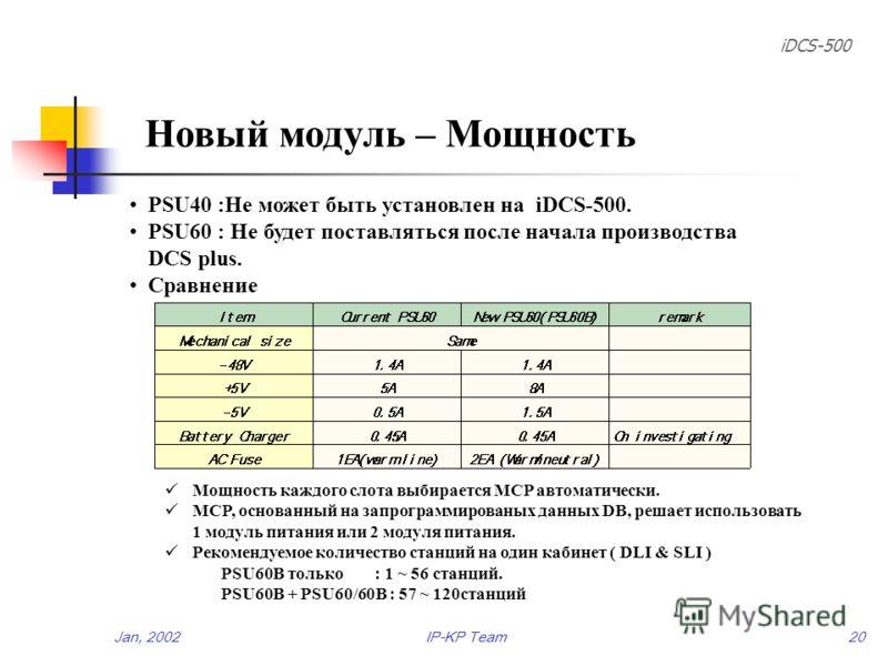iDCS-500 Jan, 2002IP-KP Team19 Совместимость системы (IV)
