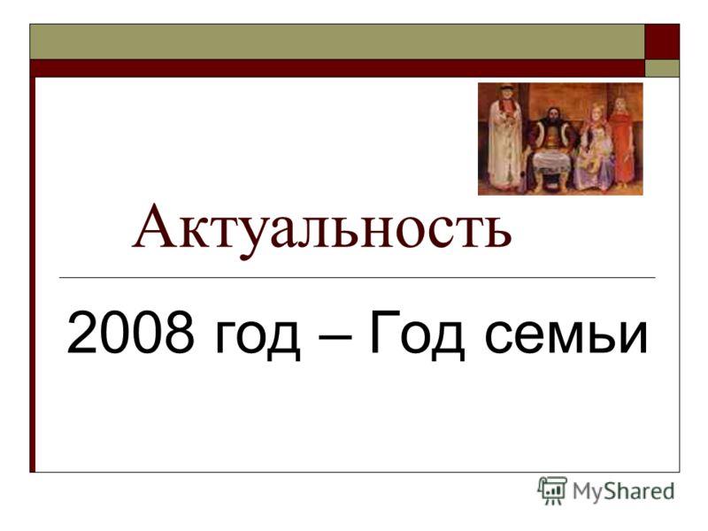 Актуальность 2008 год – Год семьи