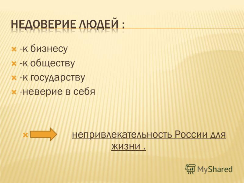 -к бизнесу -к обществу -к государству -неверие в себя непривлекательность России для жизни.