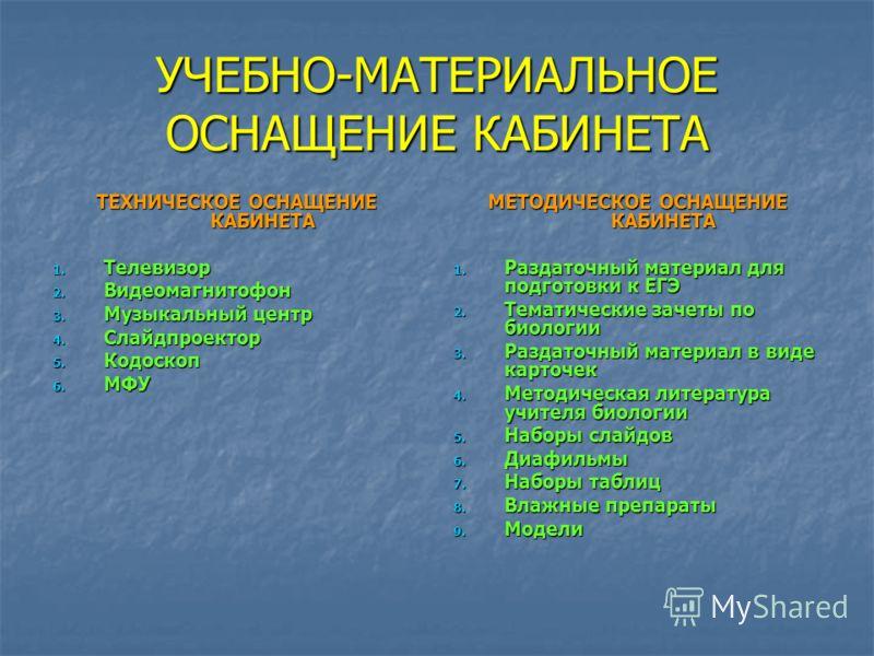 Методическая копилка учителя Мероприятия по предмету: 1. Интегрированный открытый урок в 8 классе по теме: «Рациональное питание. Нормы питания»(биология+математика) – февраль 2009 г. 2. Интегрированный открытый урок в 10 классе по теме: «Естественны