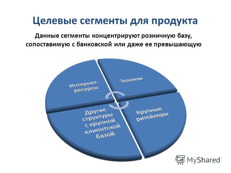 Данные сегменты концентрируют розничную базу, сопоставимую с банковской или даже ее превышающую Целевые сегменты для продукта